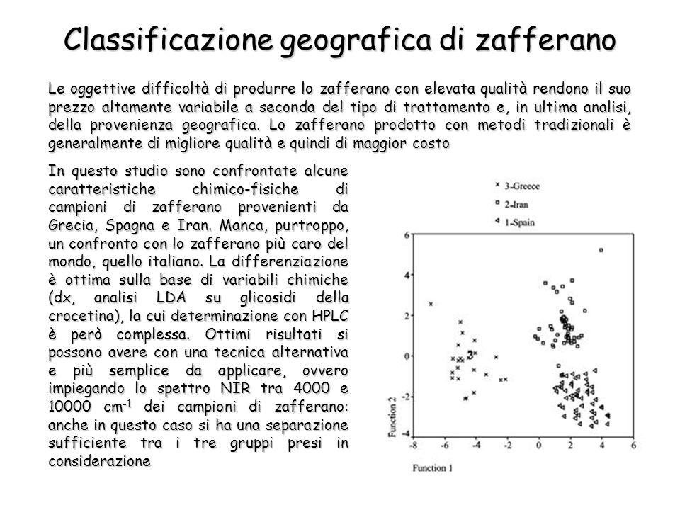 Le oggettive difficoltà di produrre lo zafferano con elevata qualità rendono il suo prezzo altamente variabile a seconda del tipo di trattamento e, in ultima analisi, della provenienza geografica.