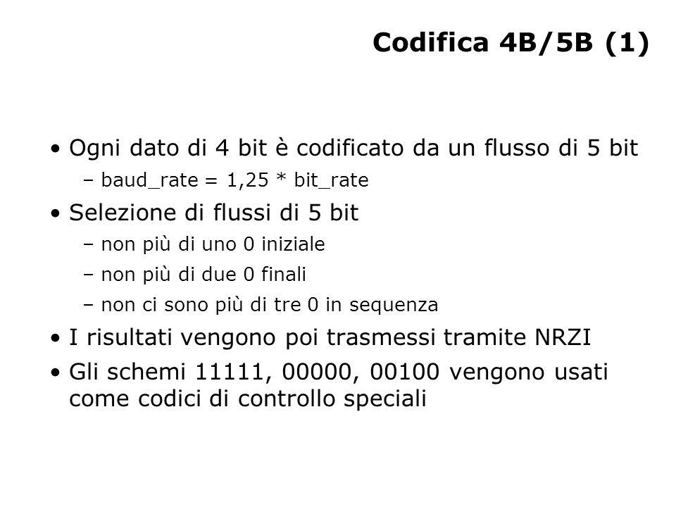 Codifica 4B/5B (1) Ogni dato di 4 bit è codificato da un flusso di 5 bit – baud_rate = 1,25 * bit_rate Selezione di flussi di 5 bit – non più di uno 0 iniziale – non più di due 0 finali – non ci sono più di tre 0 in sequenza I risultati vengono poi trasmessi tramite NRZI Gli schemi 11111, 00000, 00100 vengono usati come codici di controllo speciali