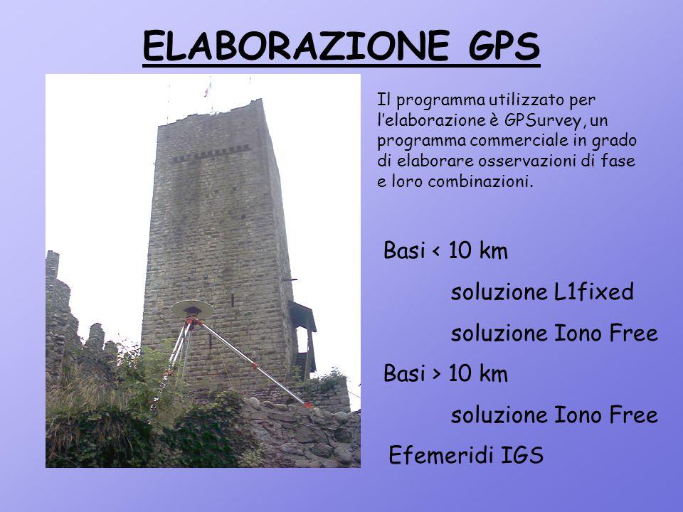 ELABORAZIONE GPS Il programma utilizzato per l'elaborazione è GPSurvey, un programma commerciale in grado di elaborare osservazioni di fase e loro com