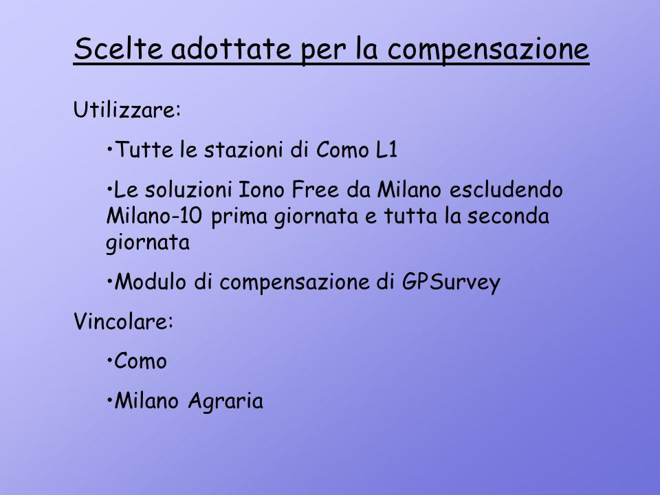 Scelte adottate per la compensazione Utilizzare: Tutte le stazioni di Como L1 Le soluzioni Iono Free da Milano escludendo Milano-10 prima giornata e t