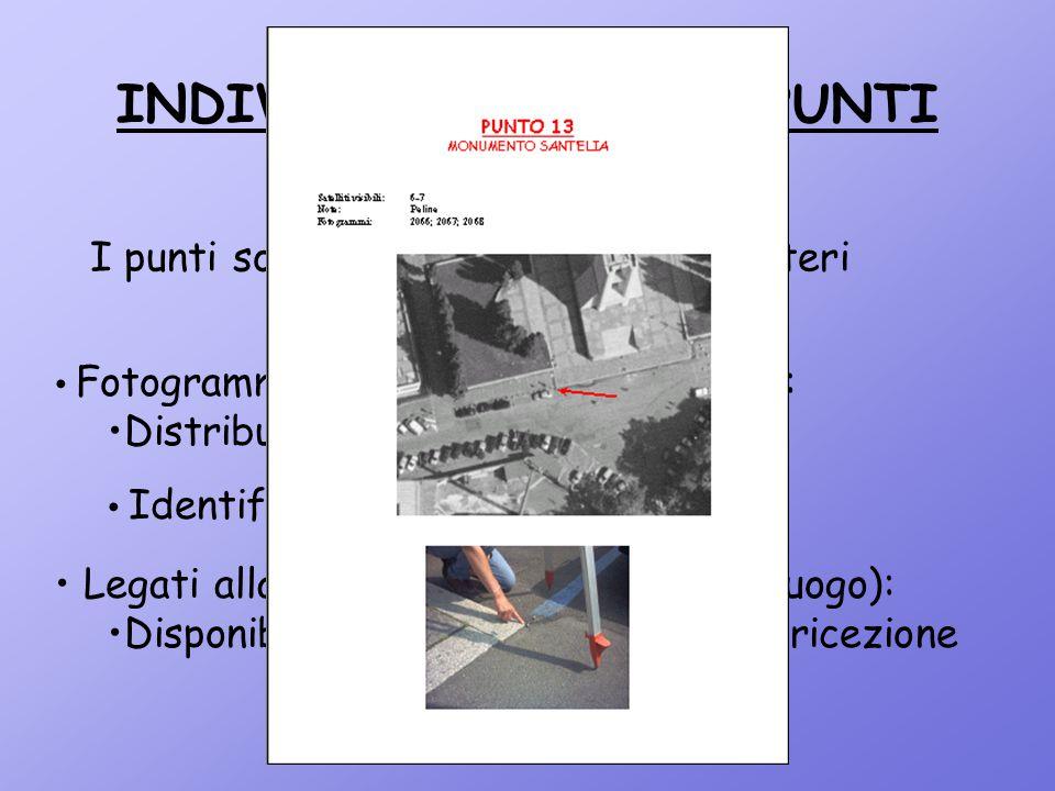 INDIVIDUAZIONE DEI PUNTI DI APPOGGIO I punti sono stati scelti in base a criteri Identificazione sui fotogrammi; Fotogrammetrici (analisi fotogrammi):