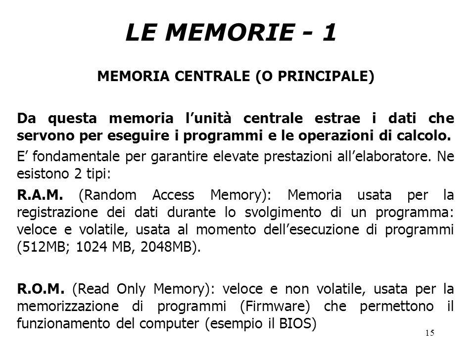 15 LE MEMORIE - 1 MEMORIA CENTRALE (O PRINCIPALE) Da questa memoria l'unità centrale estrae i dati che servono per eseguire i programmi e le operazioni di calcolo.