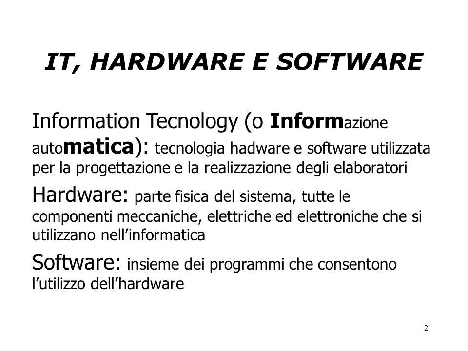 2 IT, HARDWARE E SOFTWARE Information Tecnology (o Inform azione auto matica): tecnologia hadware e software utilizzata per la progettazione e la realizzazione degli elaboratori Hardware: parte fisica del sistema, tutte le componenti meccaniche, elettriche ed elettroniche che si utilizzano nell'informatica Software: insieme dei programmi che consentono l'utilizzo dell'hardware