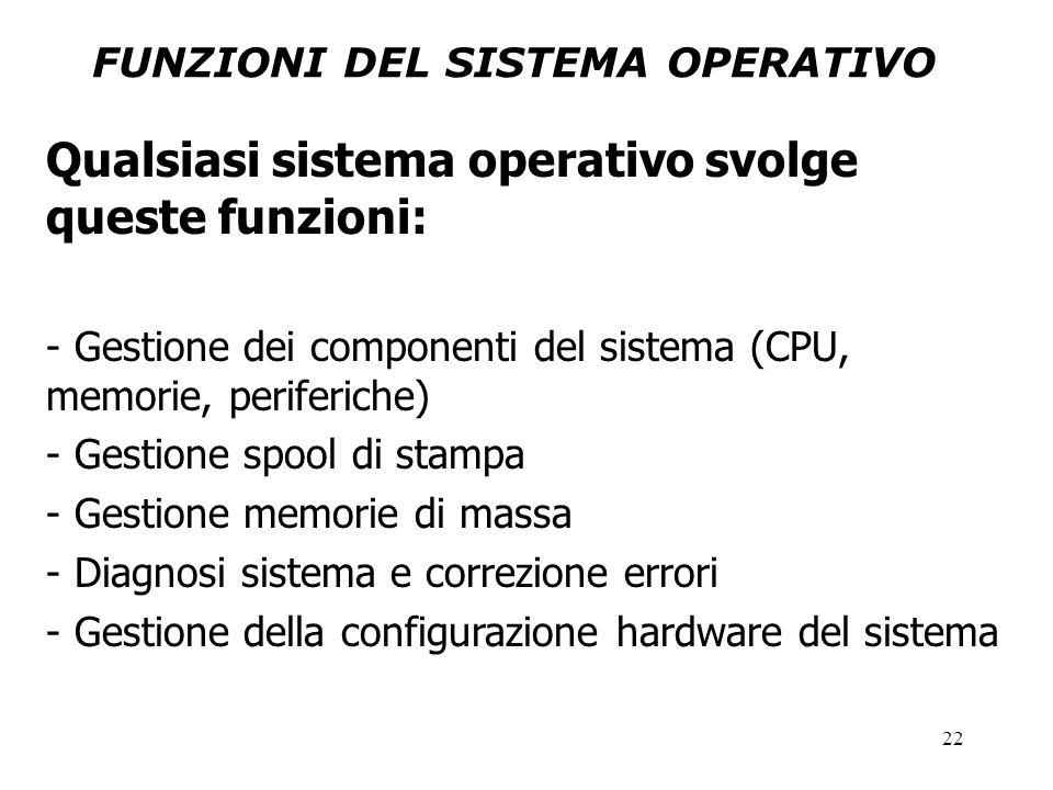 22 FUNZIONI DEL SISTEMA OPERATIVO Qualsiasi sistema operativo svolge queste funzioni: - Gestione dei componenti del sistema (CPU, memorie, periferiche) - Gestione spool di stampa - Gestione memorie di massa - Diagnosi sistema e correzione errori - Gestione della configurazione hardware del sistema