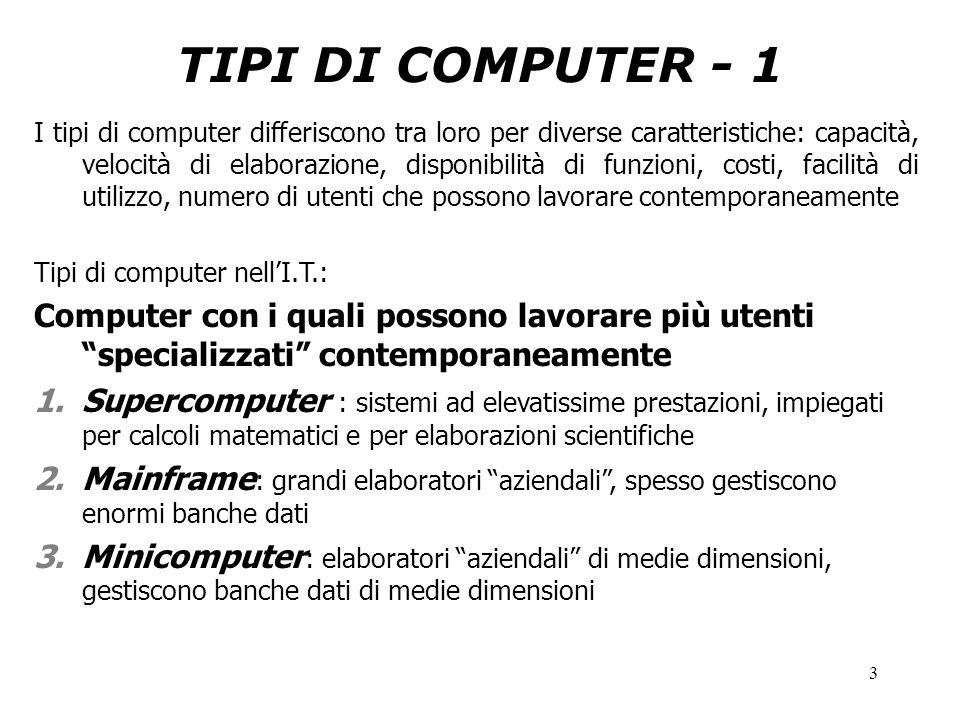 3 TIPI DI COMPUTER - 1 I tipi di computer differiscono tra loro per diverse caratteristiche: capacità, velocità di elaborazione, disponibilità di funz