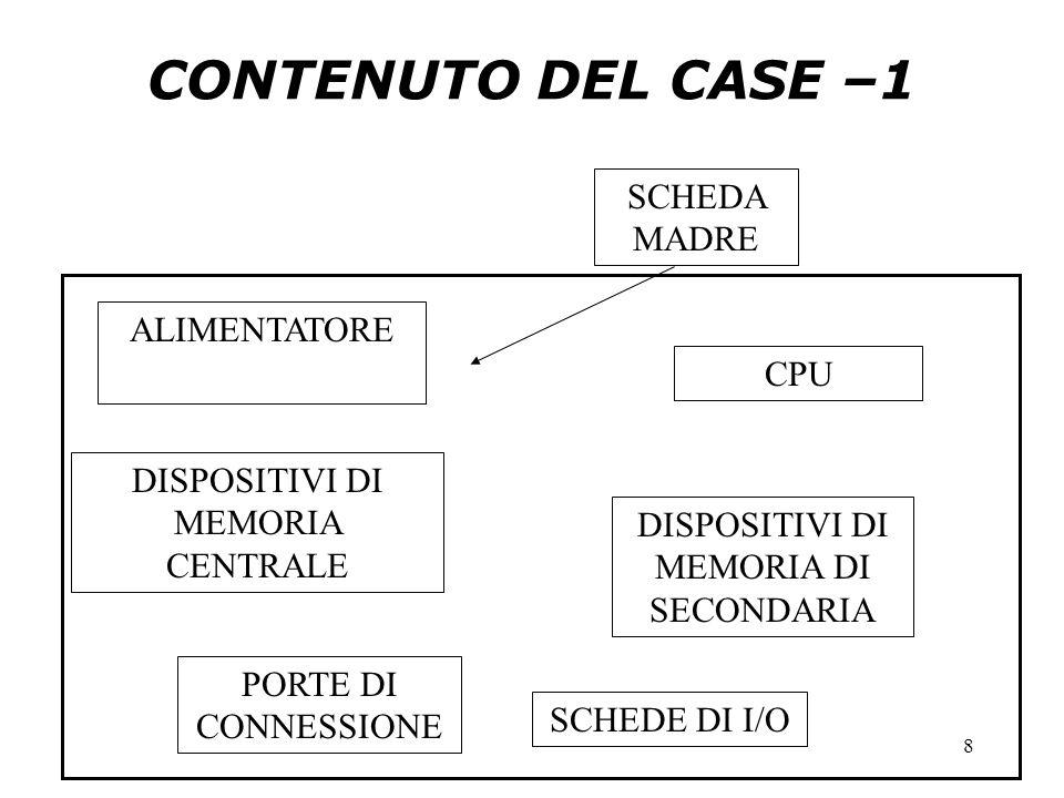 8 CONTENUTO DEL CASE –1 DISPOSITIVI DI MEMORIA CENTRALE ALIMENTATORE DISPOSITIVI DI MEMORIA DI SECONDARIA CPU SCHEDE DI I/O PORTE DI CONNESSIONE SCHEDA MADRE
