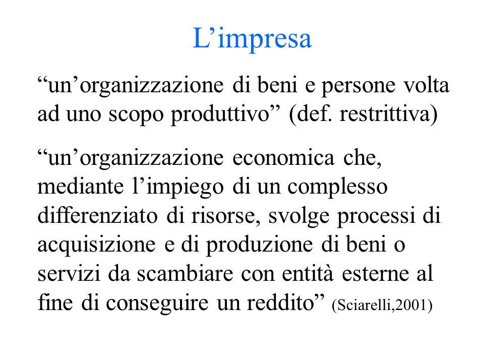 """L'impresa """"un'organizzazione di beni e persone volta ad uno scopo produttivo"""" (def. restrittiva) """"un'organizzazione economica che, mediante l'impiego"""