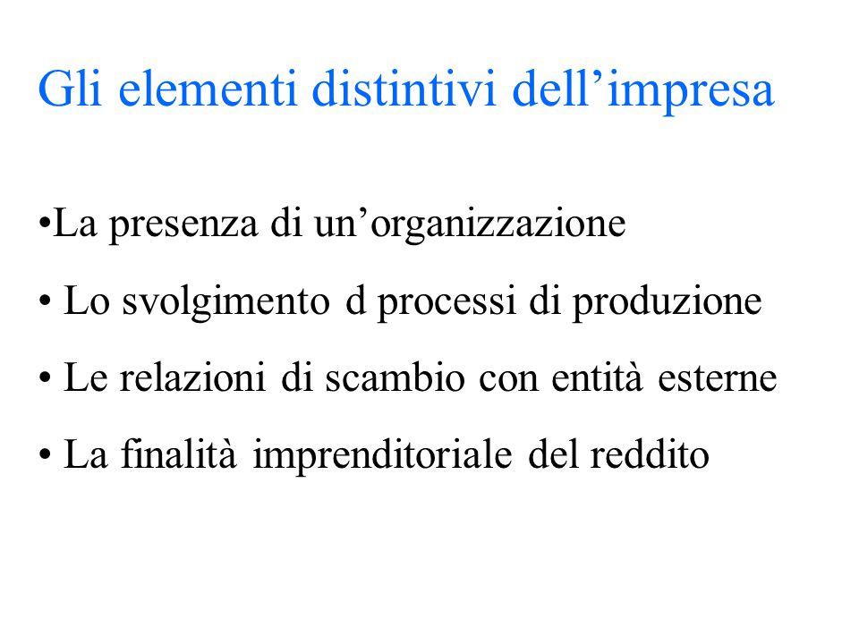 Gli elementi distintivi dell'impresa La presenza di un'organizzazione Lo svolgimento d processi di produzione Le relazioni di scambio con entità esterne La finalità imprenditoriale del reddito