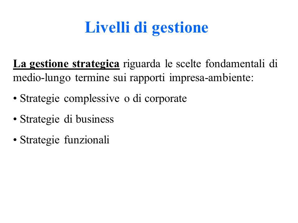Livelli di gestione La gestione strategica riguarda le scelte fondamentali di medio-lungo termine sui rapporti impresa-ambiente: Strategie complessive o di corporate Strategie di business Strategie funzionali