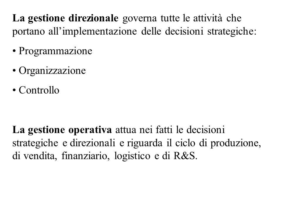 La gestione direzionale governa tutte le attività che portano all'implementazione delle decisioni strategiche: Programmazione Organizzazione Controllo