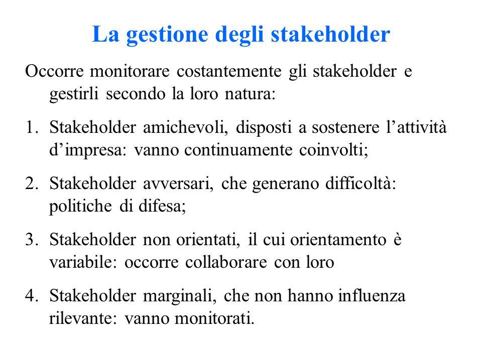 La gestione degli stakeholder Occorre monitorare costantemente gli stakeholder e gestirli secondo la loro natura: 1.Stakeholder amichevoli, disposti a