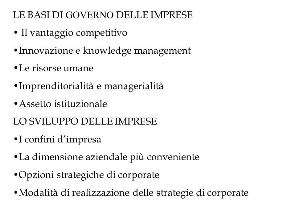 LE BASI DI GOVERNO DELLE IMPRESE Il vantaggio competitivo Innovazione e knowledge management Le risorse umane Imprenditorialità e managerialità Assett
