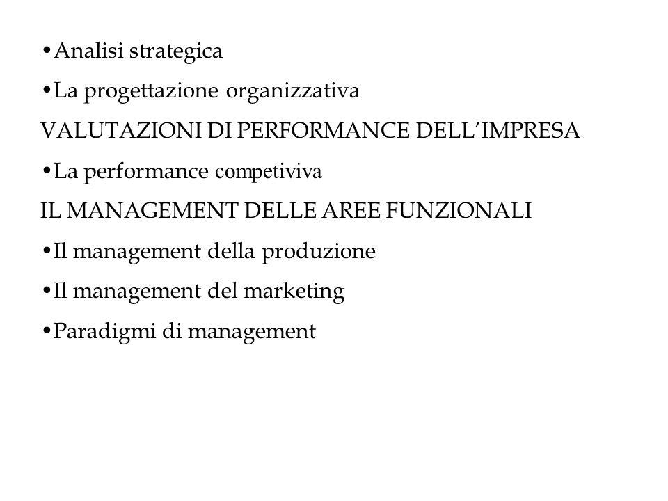 Analisi strategica La progettazione organizzativa VALUTAZIONI DI PERFORMANCE DELL'IMPRESA La performance competiviva IL MANAGEMENT DELLE AREE FUNZIONALI Il management della produzione Il management del marketing Paradigmi di management