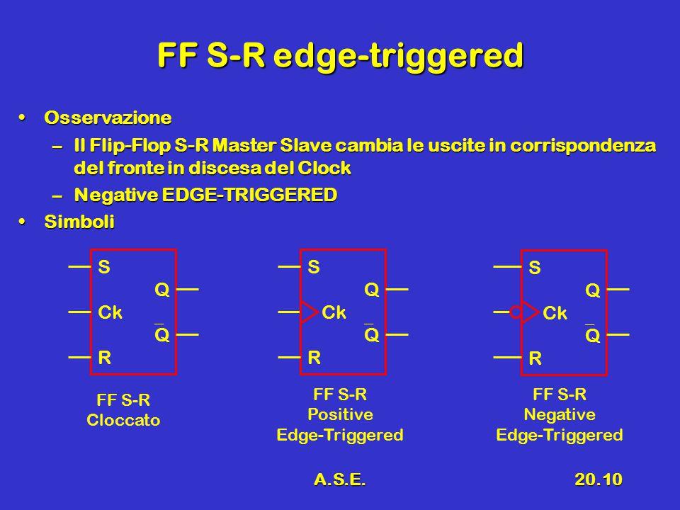 A.S.E.20.11 Flip – Flop D Per Ck = 1Per Ck = 1 –L'uscita Q segue l'ingresso D Per Ck = 0Per Ck = 0 –L'uscita conserva lo stato precedente Tabella di veritàSchemaTabella di veritàSchema CkDQ 0xQ 100 111 D Q QQ Ck