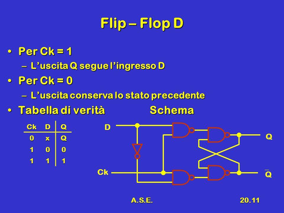 A.S.E.20.12 Osservazioni Quando il Clock è a 1 l'uscita segue l'ingressoQuando il Clock è a 1 l'uscita segue l'ingresso In questo Flip-Flop non è presente lo stato non definitoIn questo Flip-Flop non è presente lo stato non definito Ovvero il Flip- Flop è in TRASPARENZA Ovvero il Flip- Flop è in TRASPARENZA SimboloSimbolo Ck D Q t D Q Ck