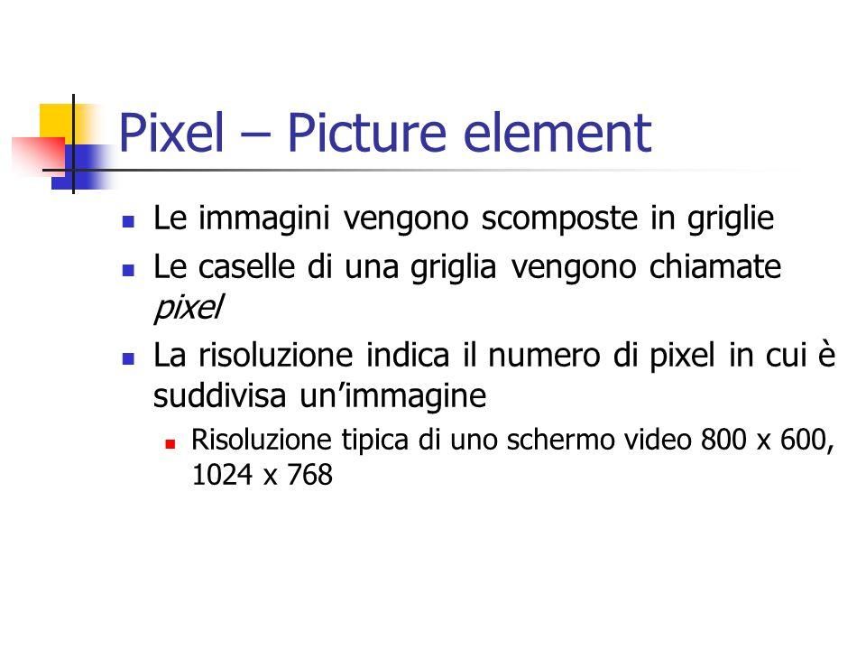 Pixel – Picture element Le immagini vengono scomposte in griglie Le caselle di una griglia vengono chiamate pixel La risoluzione indica il numero di pixel in cui è suddivisa un'immagine Risoluzione tipica di uno schermo video 800 x 600, 1024 x 768