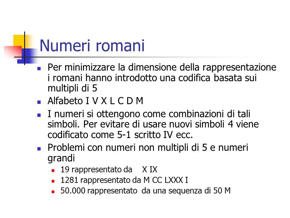 Numeri romani Per minimizzare la dimensione della rappresentazione i romani hanno introdotto una codifica basata sui multipli di 5 Alfabeto I V X L C D M I numeri si ottengono come combinazioni di tali simboli.