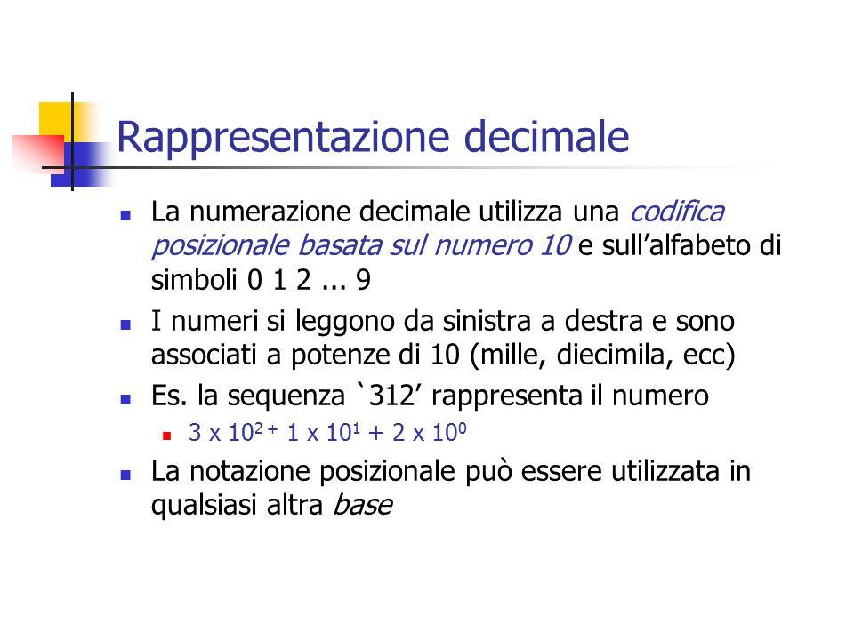 Rappresentazione decimale La numerazione decimale utilizza una codifica posizionale basata sul numero 10 e sull'alfabeto di simboli 0 1 2...