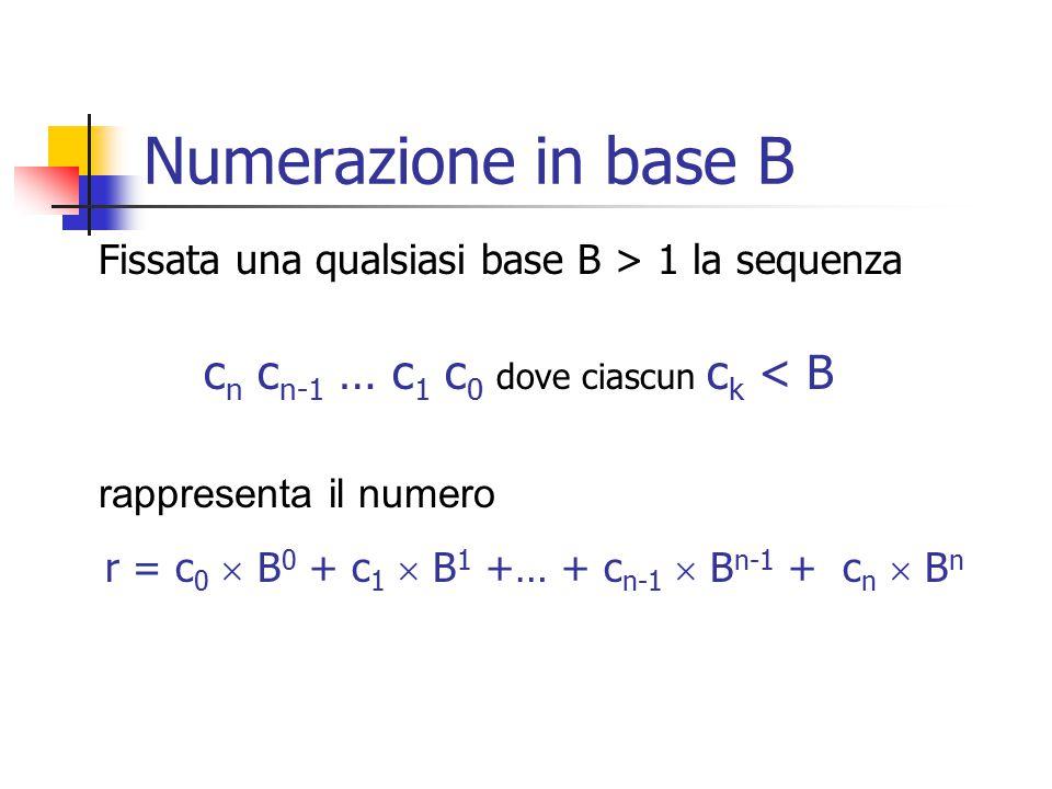 Numerazione in base B Fissata una qualsiasi base B > 1 la sequenza c n c n-1 … c 1 c 0 dove ciascun c k < B rappresenta il numero r = c 0  B 0 + c 1  B 1 +… + c n-1  B n-1 + c n  B n