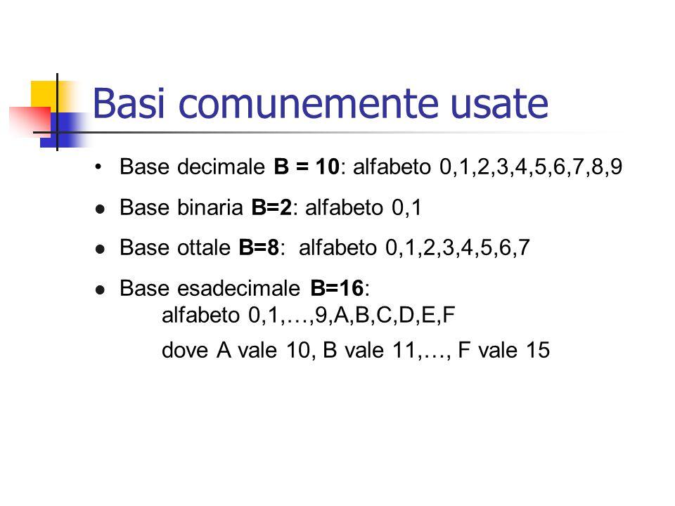 Basi comunemente usate Base decimale B = 10: alfabeto 0,1,2,3,4,5,6,7,8,9 l Base binaria B=2: alfabeto 0,1 l Base ottale B=8: alfabeto 0,1,2,3,4,5,6,7 l Base esadecimale B=16: alfabeto 0,1,…,9,A,B,C,D,E,F dove A vale 10, B vale 11,…, F vale 15