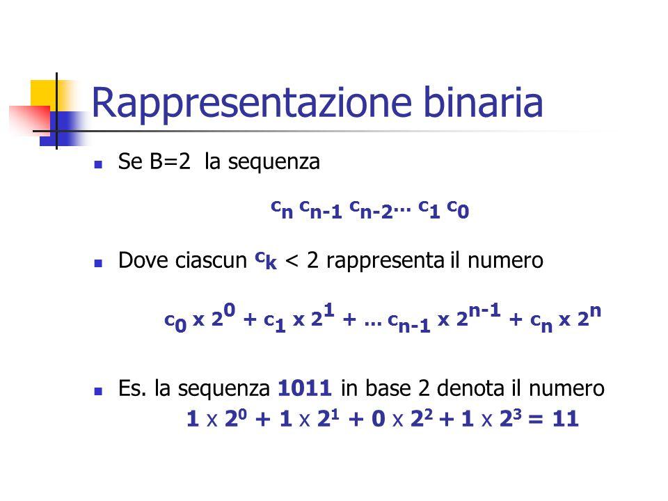 Rappresentazione binaria Se B=2 la sequenza c n c n-1 c n-2...