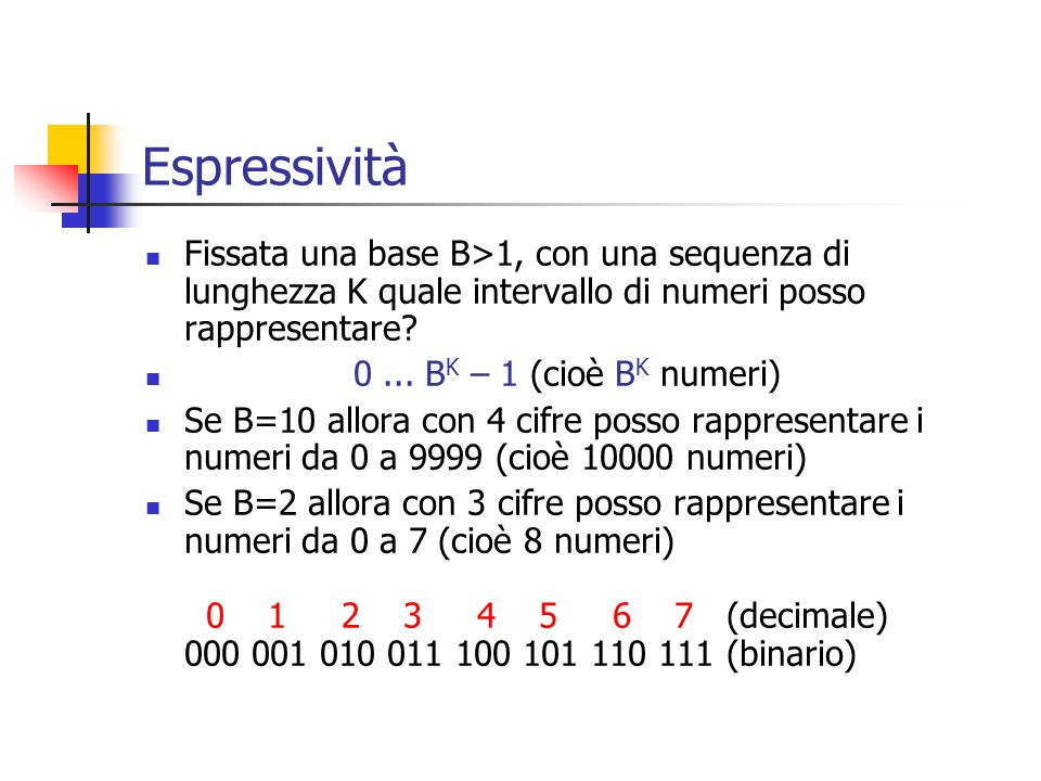 Espressività Fissata una base B>1, con una sequenza di lunghezza K quale intervallo di numeri posso rappresentare.