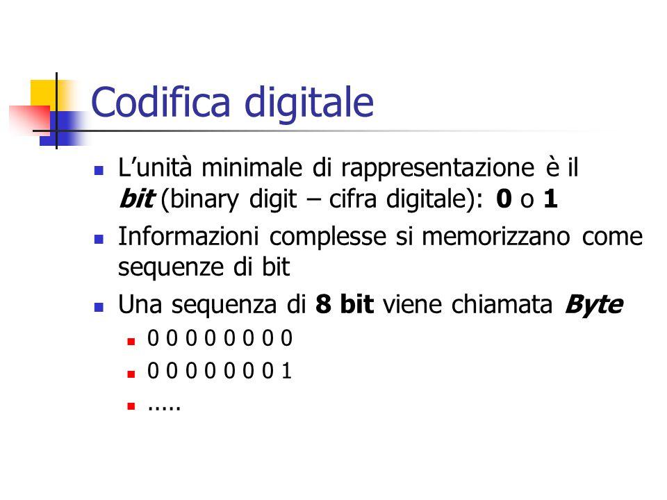 Codifica digitale L'unità minimale di rappresentazione è il bit (binary digit – cifra digitale): 0 o 1 Informazioni complesse si memorizzano come sequenze di bit Una sequenza di 8 bit viene chiamata Byte 0 0 0 0 0 0 0 0 0 0 0 0 0 0 0 1.....