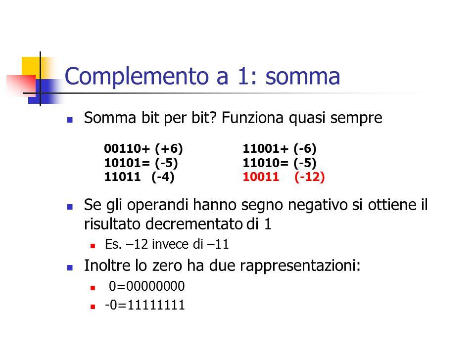 Complemento a 1: somma Somma bit per bit.
