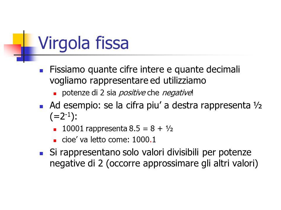 Virgola fissa Fissiamo quante cifre intere e quante decimali vogliamo rappresentare ed utilizziamo potenze di 2 sia positive che negative.