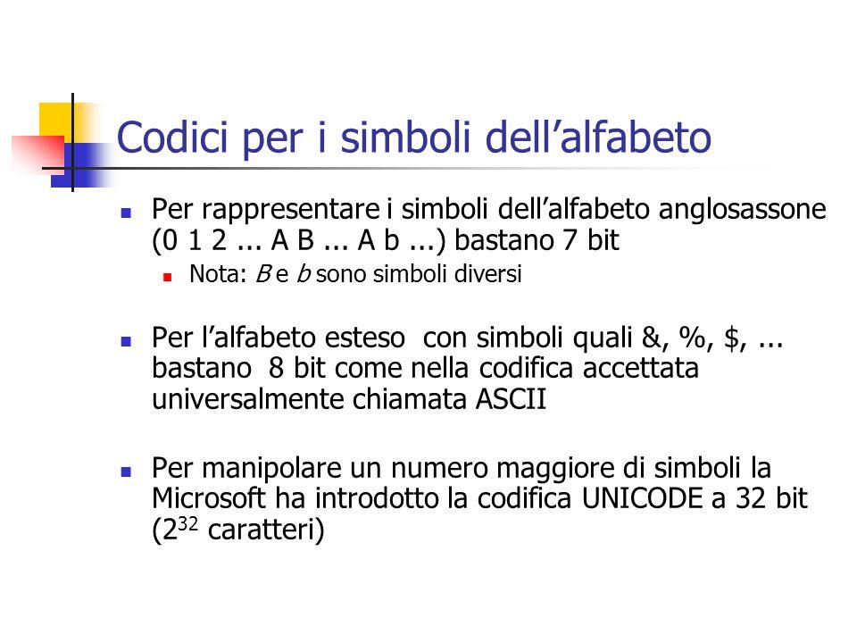 Codici per i simboli dell'alfabeto Per rappresentare i simboli dell'alfabeto anglosassone (0 1 2...