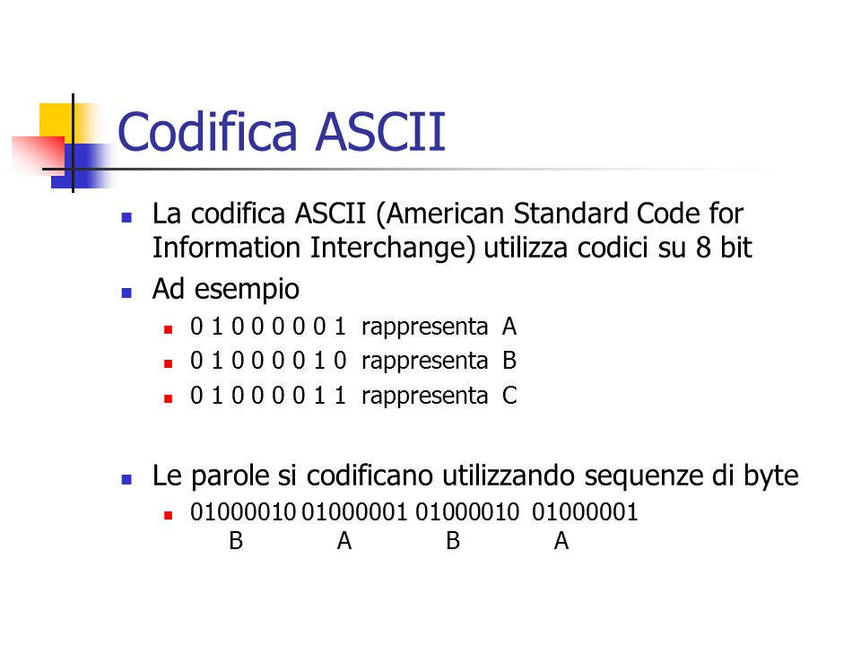 Codifica ASCII La codifica ASCII (American Standard Code for Information Interchange) utilizza codici su 8 bit Ad esempio 0 1 0 0 0 0 0 1 rappresenta A 0 1 0 0 0 0 1 0 rappresenta B 0 1 0 0 0 0 1 1 rappresenta C Le parole si codificano utilizzando sequenze di byte 01000010 01000001 01000010 01000001 B A B A