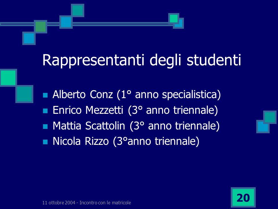 11 ottobre 2004 - Incontro con le matricole 20 Rappresentanti degli studenti Alberto Conz (1° anno specialistica) Enrico Mezzetti (3° anno triennale) Mattia Scattolin (3° anno triennale) Nicola Rizzo (3°anno triennale)