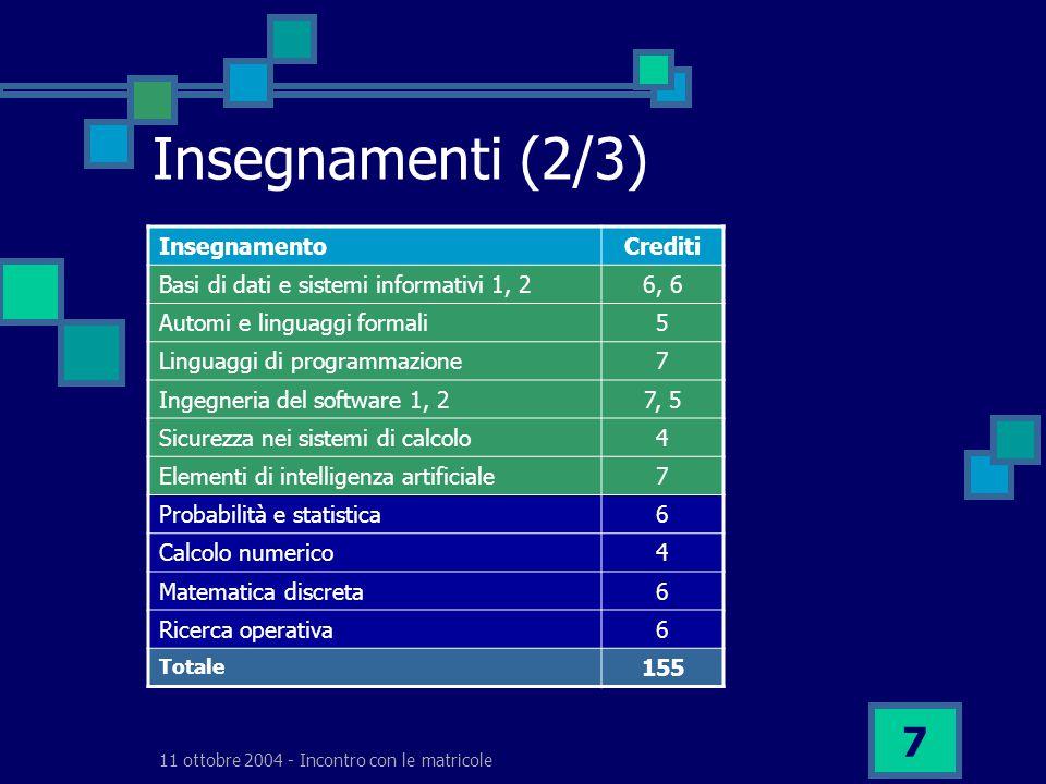 11 ottobre 2004 - Incontro con le matricole 7 InsegnamentoCrediti Basi di dati e sistemi informativi 1, 26, 6 Automi e linguaggi formali5 Linguaggi di programmazione7 Ingegneria del software 1, 27, 5 Sicurezza nei sistemi di calcolo4 Elementi di intelligenza artificiale7 Probabilità e statistica6 Calcolo numerico4 Matematica discreta6 Ricerca operativa6 Totale 155 Insegnamenti (2/3)