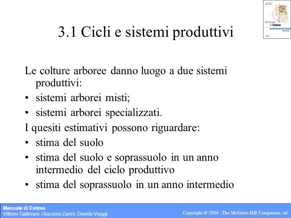 Manuale di Estimo Vittorio Gallerani, Giacomo Zanni, Davide Viaggi Copyright © 2004 - The McGraw-Hill Companies, srl 3.1 Cicli e sistemi produttivi Le