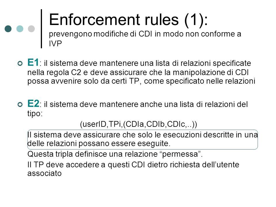 Enforcement rules (1): prevengono modifiche di CDI in modo non conforme a IVP E1 : il sistema deve mantenere una lista di relazioni specificate nella