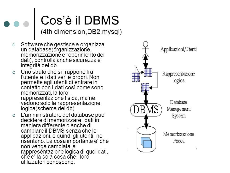Cos'è il DBMS (4th dimension,DB2,mysql) Software che gestisce e organizza un database(organizzazione, memorizzazione e reperimento dei dati), controll