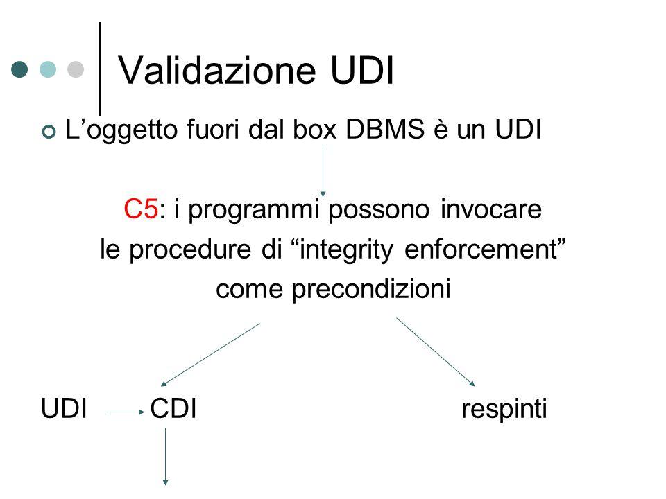 """Validazione UDI L'oggetto fuori dal box DBMS è un UDI C5: i programmi possono invocare le procedure di """"integrity enforcement"""" come precondizioni UDI"""