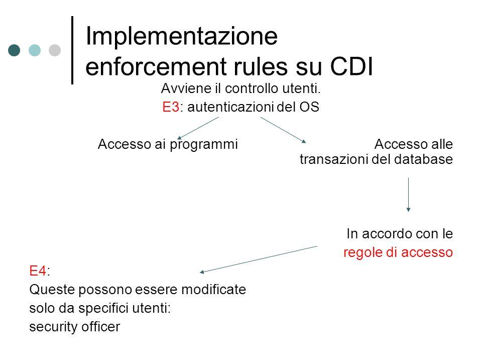 Implementazione enforcement rules su CDI Avviene il controllo utenti. E3: autenticazioni del OS Accesso ai programmi Accesso alle transazioni del data