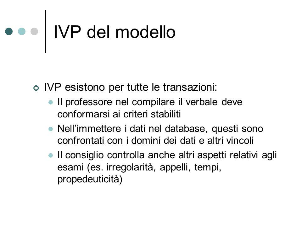 IVP del modello IVP esistono per tutte le transazioni: Il professore nel compilare il verbale deve conformarsi ai criteri stabiliti Nell'immettere i d