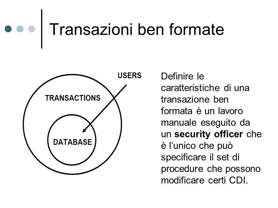 Transazioni ben formate Definire le caratteristiche di una transazione ben formata è un lavoro manuale eseguito da un security officer che è l'unico c