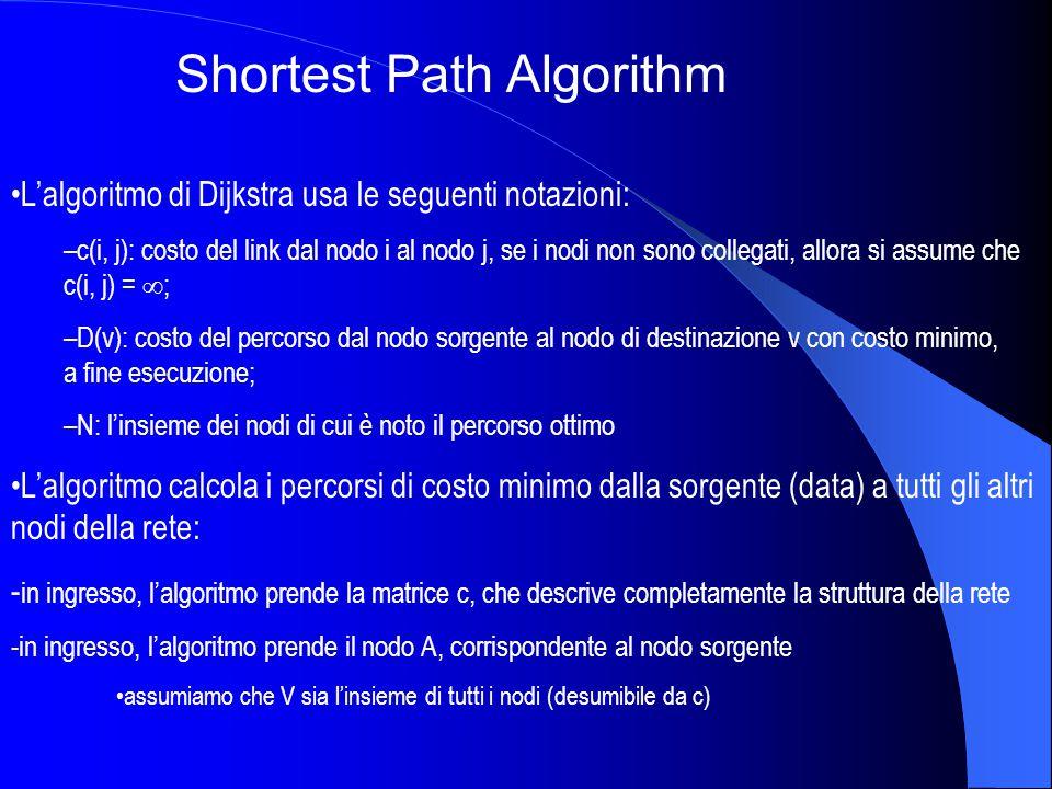L'algoritmo di Dijkstra usa le seguenti notazioni: –c(i, j): costo del link dal nodo i al nodo j, se i nodi non sono collegati, allora si assume che c(i, j) =  ; –D(v): costo del percorso dal nodo sorgente al nodo di destinazione v con costo minimo, a fine esecuzione; –N: l'insieme dei nodi di cui è noto il percorso ottimo L'algoritmo calcola i percorsi di costo minimo dalla sorgente (data) a tutti gli altri nodi della rete: - in ingresso, l'algoritmo prende la matrice c, che descrive completamente la struttura della rete -in ingresso, l'algoritmo prende il nodo A, corrispondente al nodo sorgente assumiamo che V sia l'insieme di tutti i nodi (desumibile da c) Shortest Path Algorithm