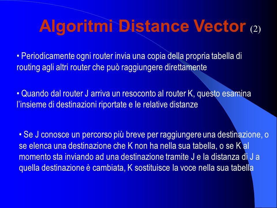 Algoritmi Distance Vector (2) Quando dal router J arriva un resoconto al router K, questo esamina l'insieme di destinazioni riportate e le relative distanze Periodicamente ogni router invia una copia della propria tabella di routing agli altri router che può raggiungere direttamente Se J conosce un percorso più breve per raggiungere una destinazione, o se elenca una destinazione che K non ha nella sua tabella, o se K al momento sta inviando ad una destinazione tramite J e la distanza di J a quella destinazione è cambiata, K sostituisce la voce nella sua tabella