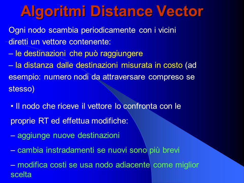 Algoritmi Distance Vector Ogni nodo scambia periodicamente con i vicini diretti un vettore contenente: – le destinazioni che può raggiungere – la distanza dalle destinazioni misurata in costo (ad esempio: numero nodi da attraversare compreso se stesso) Il nodo che riceve il vettore lo confronta con le proprie RT ed effettua modifiche: – aggiunge nuove destinazioni – cambia instradamenti se nuovi sono più brevi – modifica costi se usa nodo adiacente come miglior scelta