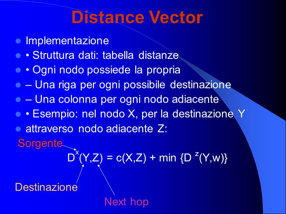 Implementazione Struttura dati: tabella distanze Ogni nodo possiede la propria – Una riga per ogni possibile destinazione – Una colonna per ogni nodo adiacente Esempio: nel nodo X, per la destinazione Y attraverso nodo adiacente Z: Sorgente D X (Y,Z) = c(X,Z) + min {D z (Y,w)} Destinazione Next hop Distance Vector
