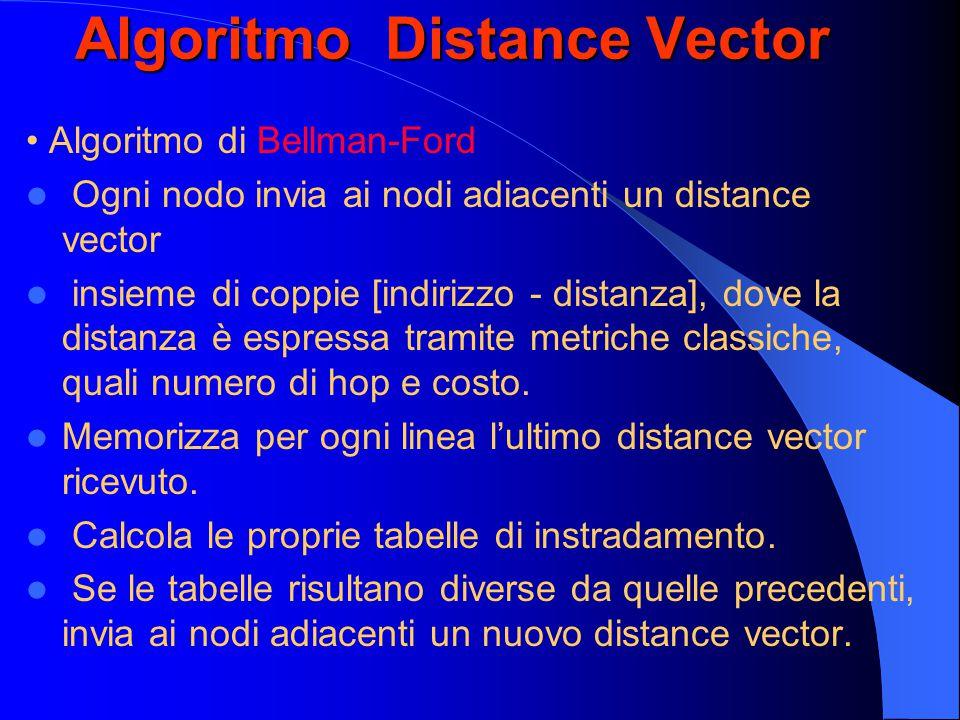 Algoritmo Distance Vector Algoritmo di Bellman-Ford Ogni nodo invia ai nodi adiacenti un distance vector insieme di coppie [indirizzo - distanza], dove la distanza è espressa tramite metriche classiche, quali numero di hop e costo.