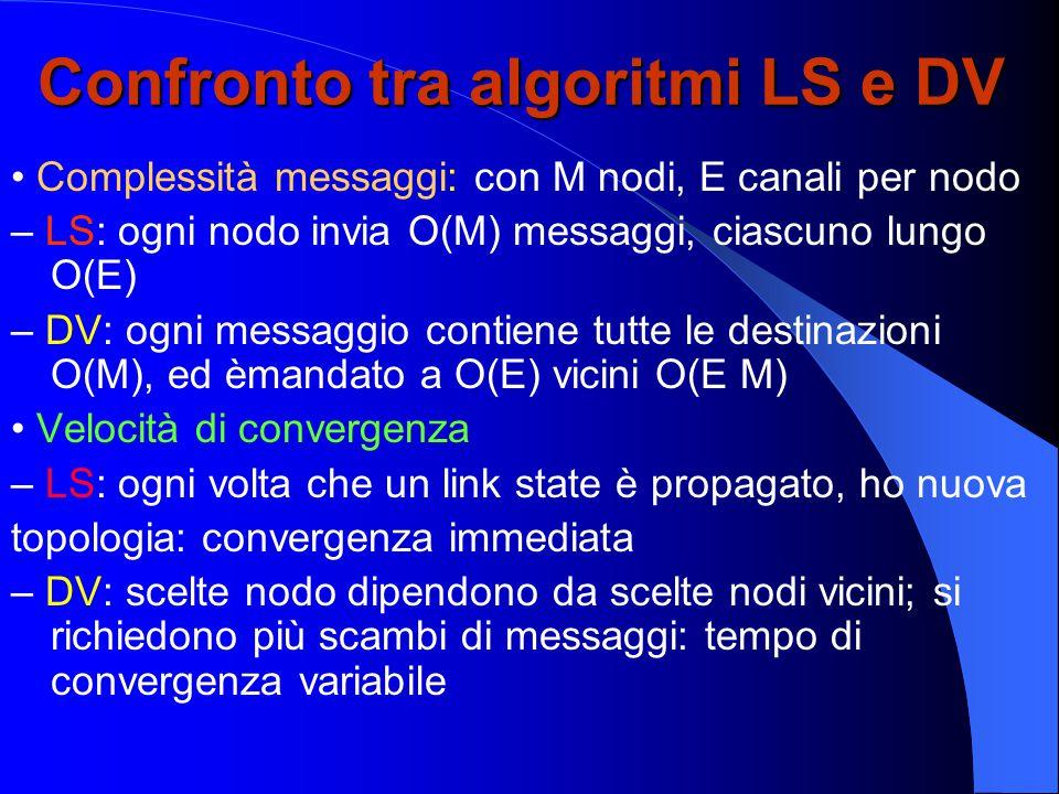 Confronto tra algoritmi LS e DV Complessità messaggi: con M nodi, E canali per nodo – LS: ogni nodo invia O(M) messaggi, ciascuno lungo O(E) – DV: ogni messaggio contiene tutte le destinazioni O(M), ed èmandato a O(E) vicini O(E M) Velocità di convergenza – LS: ogni volta che un link state è propagato, ho nuova topologia: convergenza immediata – DV: scelte nodo dipendono da scelte nodi vicini; si richiedono più scambi di messaggi: tempo di convergenza variabile
