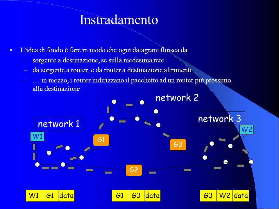 L'idea di fondo è fare in modo che ogni datagram fluisca da –sorgente a destinazione, se sulla medesima rete –da sorgente a router, e da router a destinazione altrimenti...