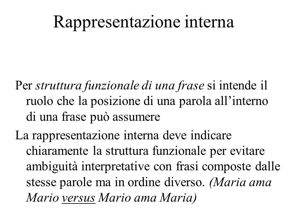 Rappresentazione interna Per struttura funzionale di una frase si intende il ruolo che la posizione di una parola all'interno di una frase può assumer