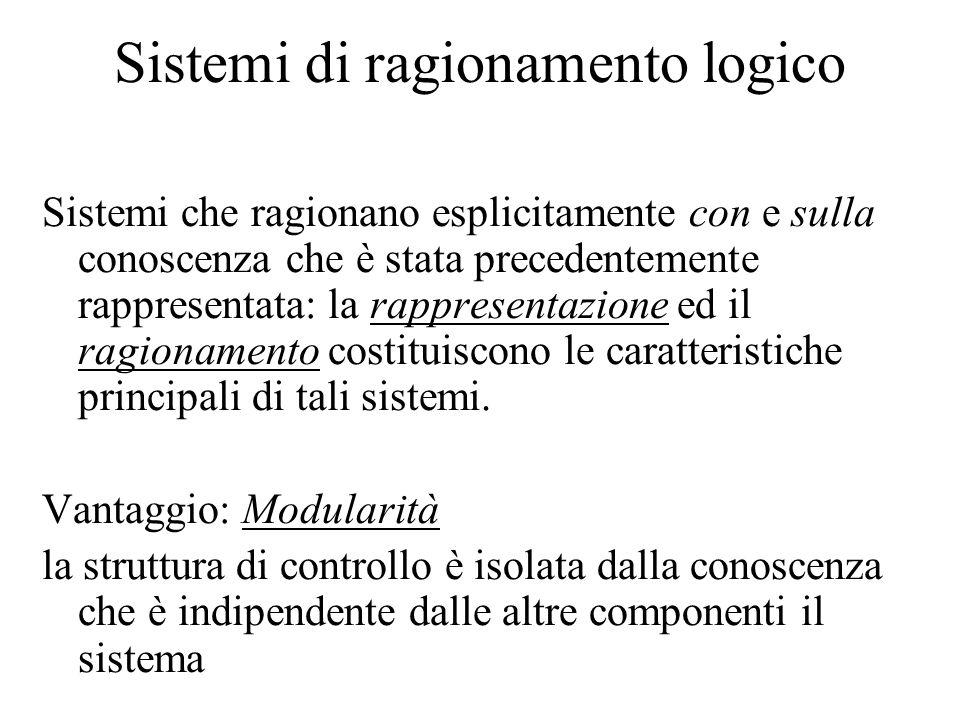 Sistemi di ragionamento logico Sistemi che ragionano esplicitamente con e sulla conoscenza che è stata precedentemente rappresentata: la rappresentazi