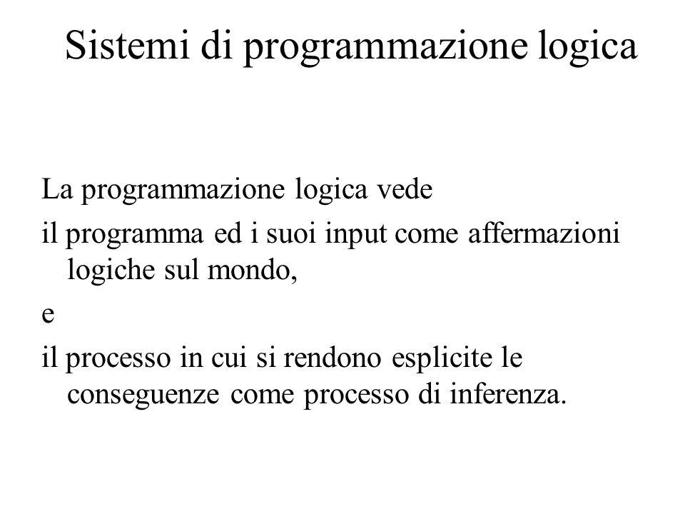 Sistemi di programmazione logica La programmazione logica vede il programma ed i suoi input come affermazioni logiche sul mondo, e il processo in cui